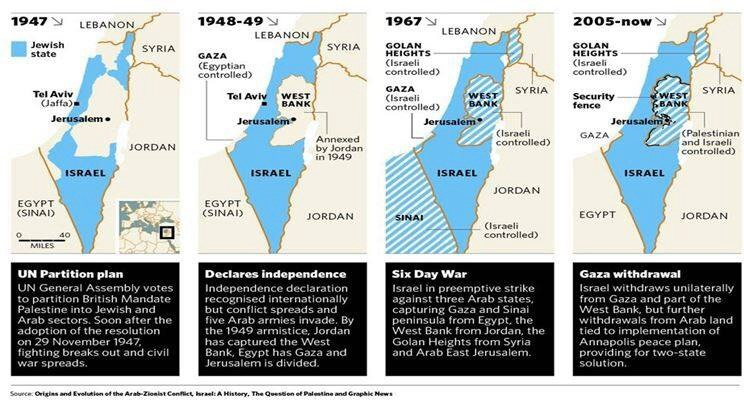 a brief history of isreal A brief history of israel december 26, 2017 by my olive tree as the jewish people began migrating back to their homeland, israel in the late 1800's, numerous events took place.